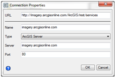 ENVI ArcGIS Integration
